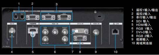 WWW_1040PT_COM_松下三芯片投影机pt-sdz18kc上市