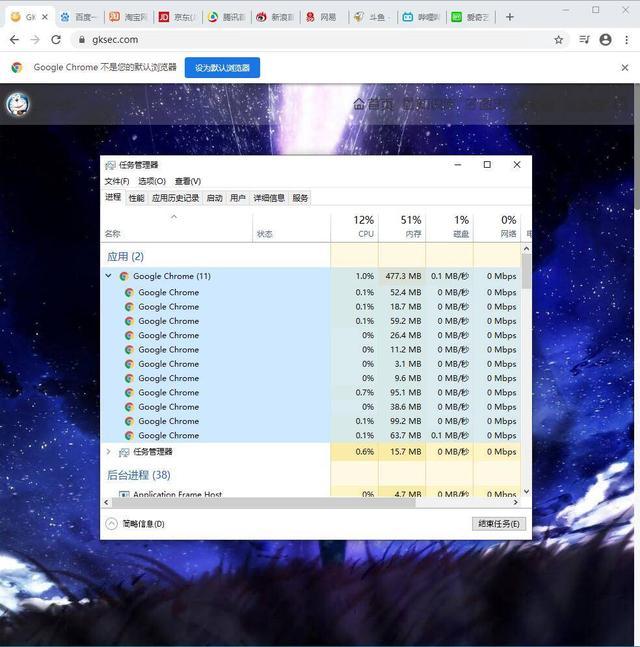 主流浏览器占用内存排行