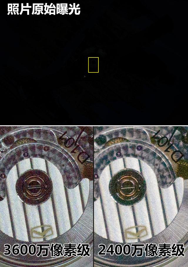 相机大乱逗 相机拥有高像素到底好不好