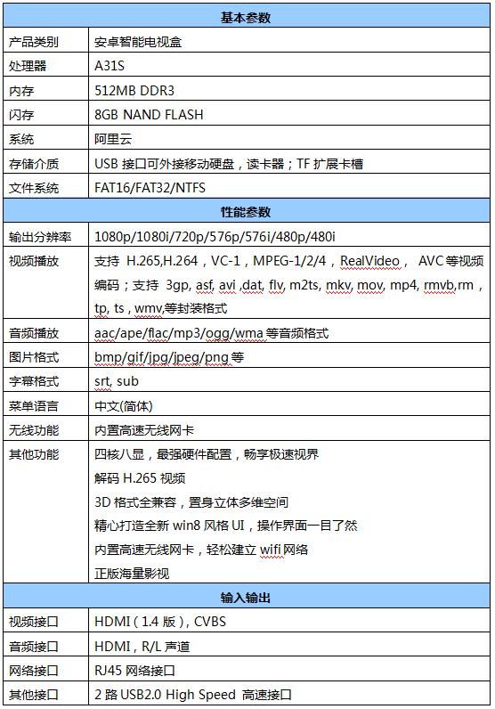 国庆小清新来袭 杰科A160四核版沈阳售399