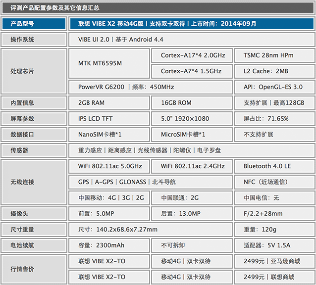 MTK6595新4G 联想VIBE X2续航体验测试