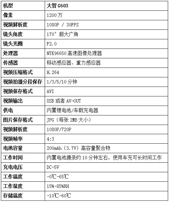 1080P大智G603高清行车记录仪沈阳热售_DA