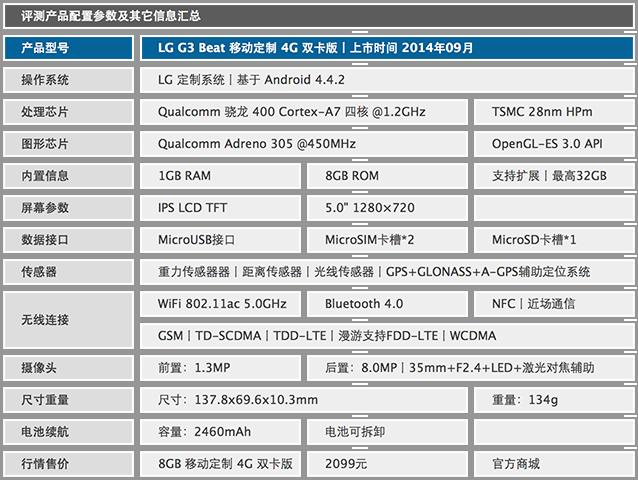 长测项目 LG G3 Beat 双卡版续航体验