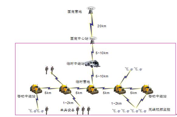 低频电路分析与应用