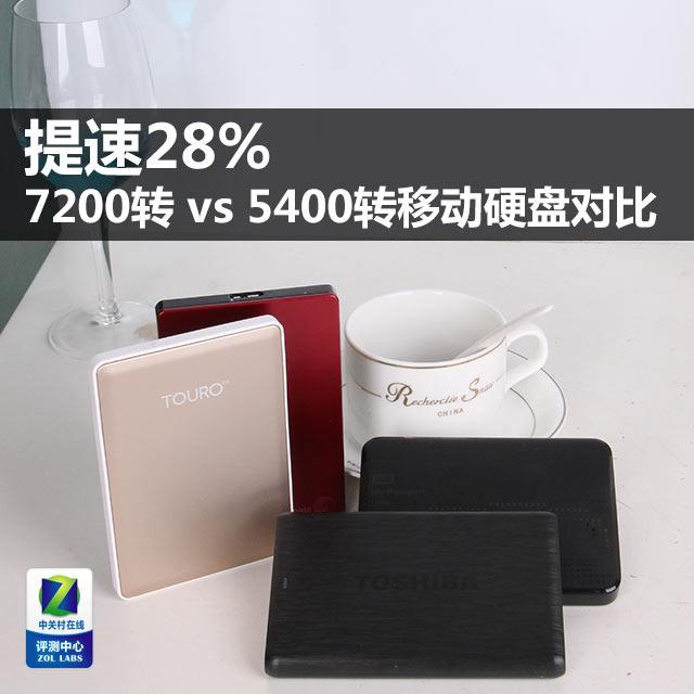 提速28% 7200转 vs 5400转移动硬盘对比