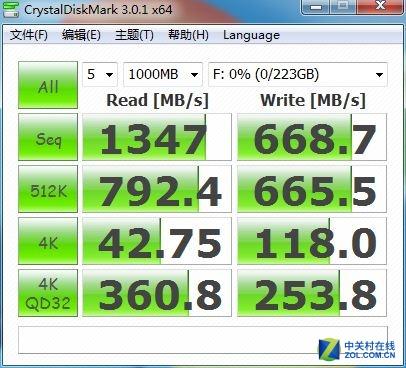 秒杀SATA 高端MOD主机SSD测试
