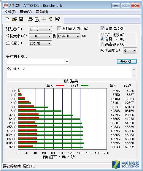130MB/s读取 三星32GB USB3.0优盘首测(不要更新)
