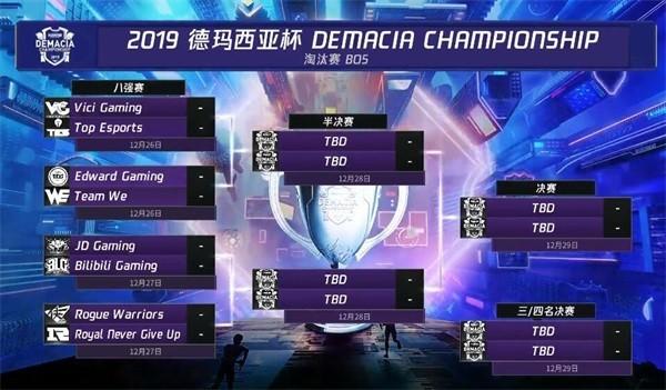 德瑪西亞杯八強賽時間和對陣情況