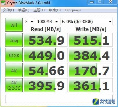 SSD并不可怕  设置不当掉速毁盘才可怕