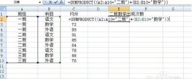 sumproduct 函数怎么用,sumproduct 函数的用法