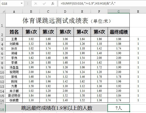 4 个 Excel 高级应用技巧