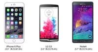 LG 5.5寸以上大屏主流手机更值得购买?