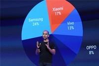 小米印度崛起之路:3年成智能手机市场亚军