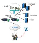深信服SSL VPN保障安徽电信外网服务安全