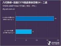 八代酷睿+技嘉Z370挑战使命召唤14:二战