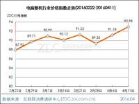 电脑整机行业价格指数走势(2016.04.11)