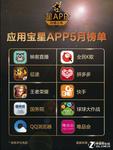 """腾讯发布""""星APP榜""""5月榜 直播App大热"""