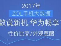 数说新机:华为畅享7重新定义千元机