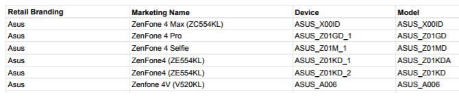 """华硕ZenFone 4系列全曝光 一共""""6款""""机型"""