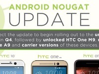 HTC 10/M9/A9第四季度更新Android 7.0