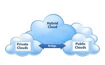 消除影子IT 戴尔任意云管理并集成云环境