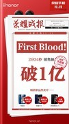 荣耀领跑双11 成就中国手机品牌销售额总冠军
