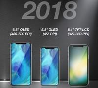 该来的还是会来 郭明錤:iPhone X Plus明年到来