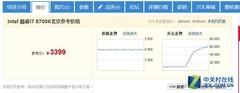 我叫王小白:8代i7加价2000 DIY也玩饥饿营销?