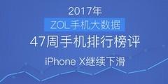 47周手机排行榜评:iPhone X继续下滑 前三甲稳