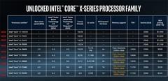ZOL专家深度解读:AMD/Intel处理器应当怎么选?