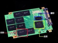 都是近亲U盘和固态硬盘速度为何差这么大?