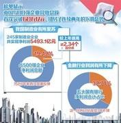 中国企业500强榜 国家电网冠军 京东排行成亮点