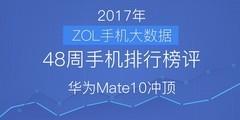 48周手机排行榜评:华为Mate10冲顶 关注度大涨