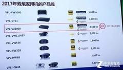 售价14万的索尼黑科技 想测到这款投影可不容易