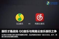 版权才是战场 QQ音乐与网易云音乐的版权之争