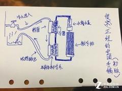 董小姐请赐教 DIY编辑自制半导体空调