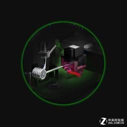 更佳手感更新技术 富勒光磁微动解析