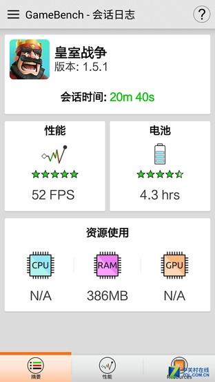 大才能玩的爽 4G内存朵唯A8性能评测