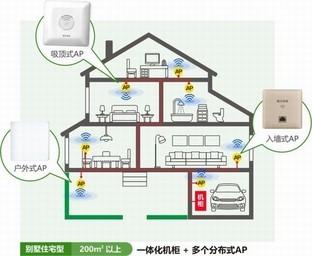 低辐射 信号全 飞鱼星i-Home覆盖方案上市