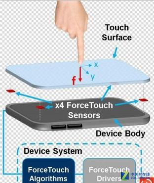 金立压感屏配合安卓手机也有媲美苹果的3D Touch?金立S8压力感应