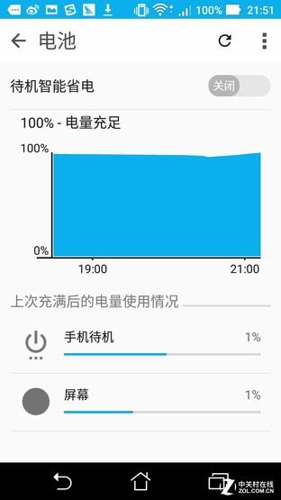 省电更高效 华硕ZenFone飞马3全面评测