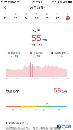 玩转APP:华米健康手环 贴身健康数据库