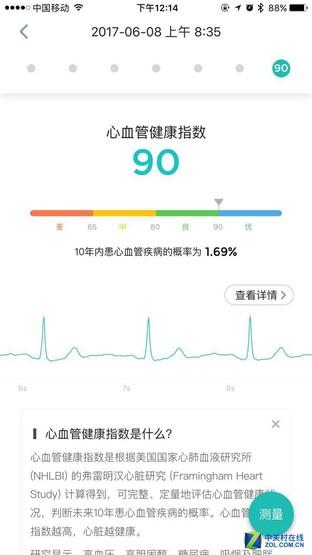玩转APP:米动健康手环 贴身健康数据库