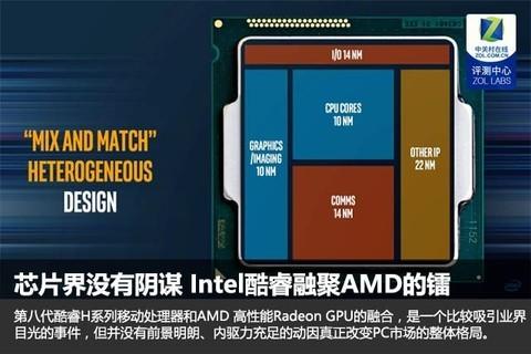 和NV无关的阳谋!Intel酷睿融聚AMD的镭