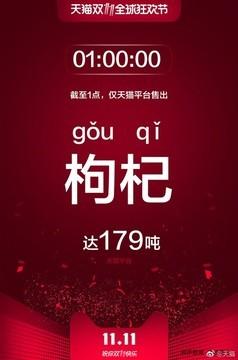 11.11卖22万件D+罩文胸:女性网友亮了
