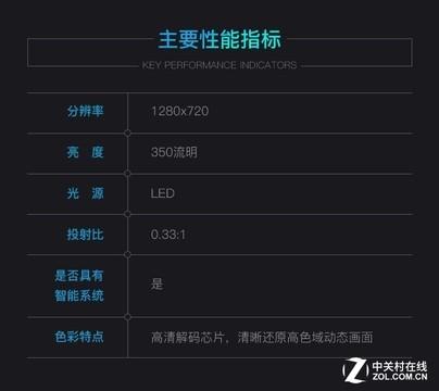 反射式超短焦 创维D1智能投影仪体验