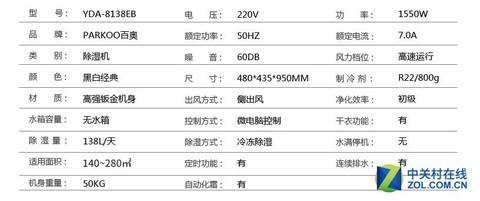 百奥工业除湿机每满200减30元,购买只要2630元