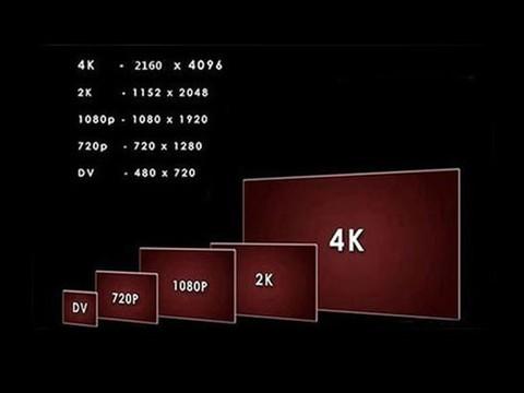 买大屏别忘分辨率 2K/27寸显示器领衔推荐