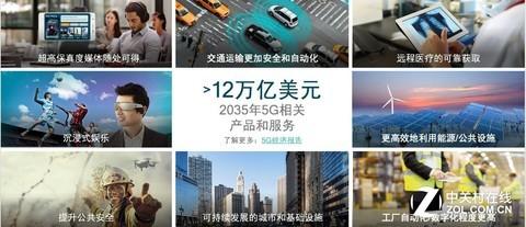 5G加速落地中国 买5G手机仍要认准高通