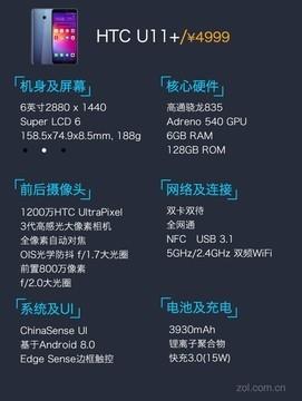 HTC U11+深度评测:4999仅存高端血脉傲霜枝头